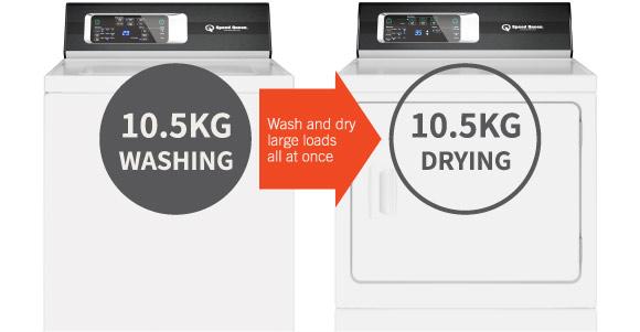 speed queen best washing machine